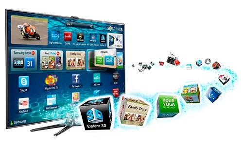 kiết nối mạng Smart TV Samsung